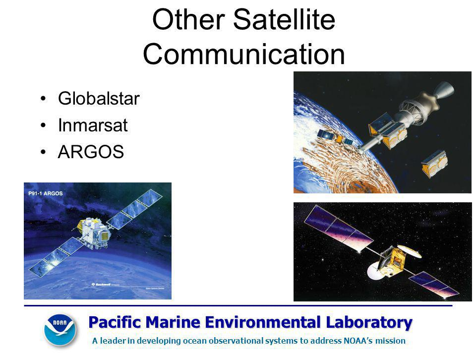 Other Satellite Communication