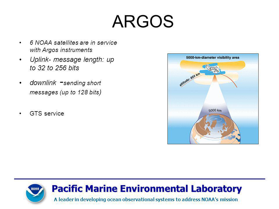 ARGOS Pacific Marine Environmental Laboratory