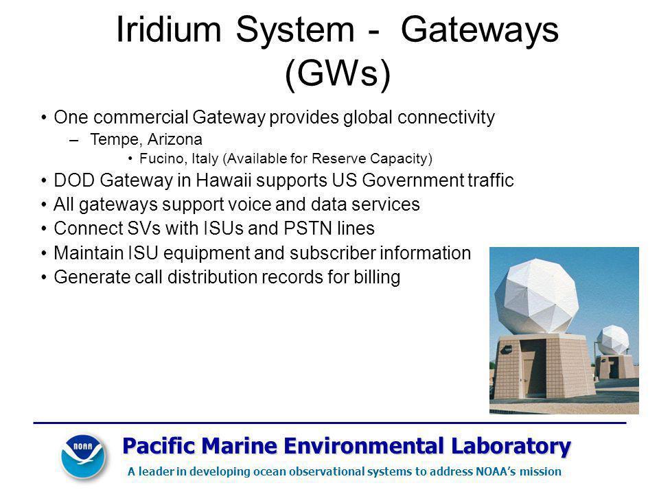 Iridium System - Gateways (GWs)