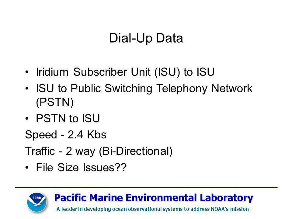 Dial-Up Data Iridium Subscriber Unit (ISU) to ISU