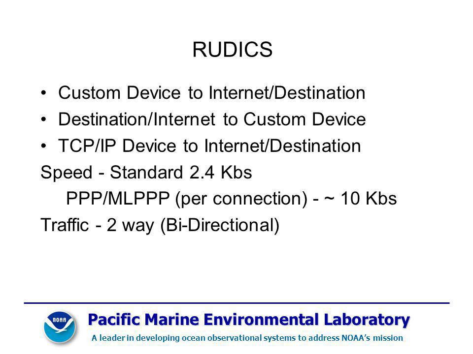 RUDICS Custom Device to Internet/Destination