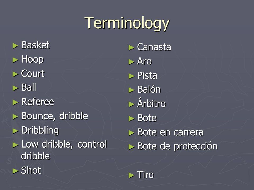 Terminology Basket Canasta Hoop Aro Court Pista Ball Balón Referee