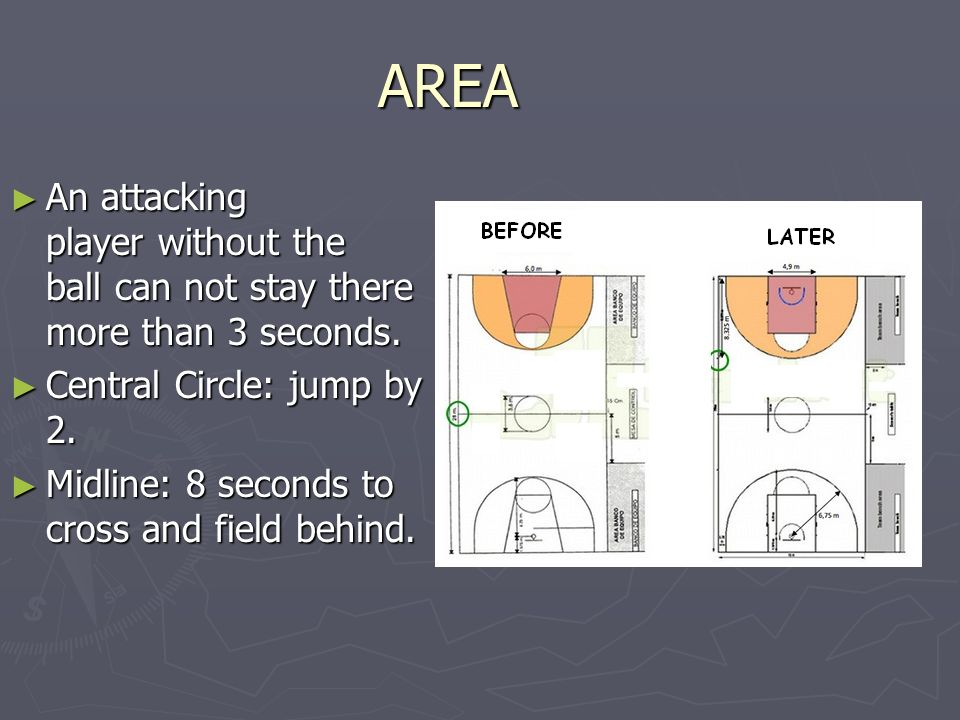 AREA An attacking player without the ball can not stay there more than 3 seconds. Central Circle: jump by 2.