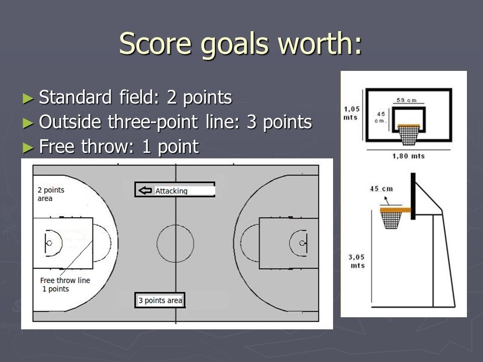 Score goals worth: Standard field: 2 points