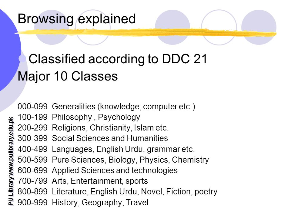 Browsing explained Classified according to DDC 21 Major 10 Classes