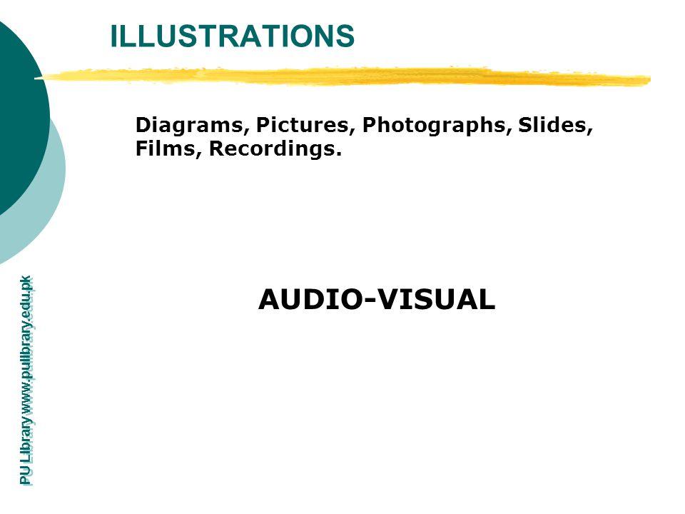 ILLUSTRATIONS AUDIO-VISUAL