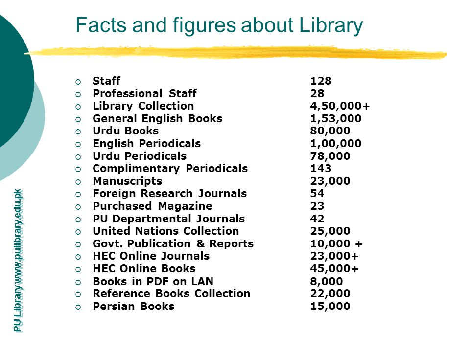 Facts and figures about Library
