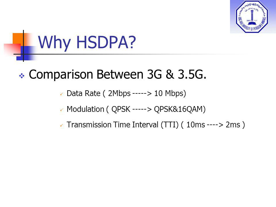 Why HSDPA Comparison Between 3G & 3.5G.