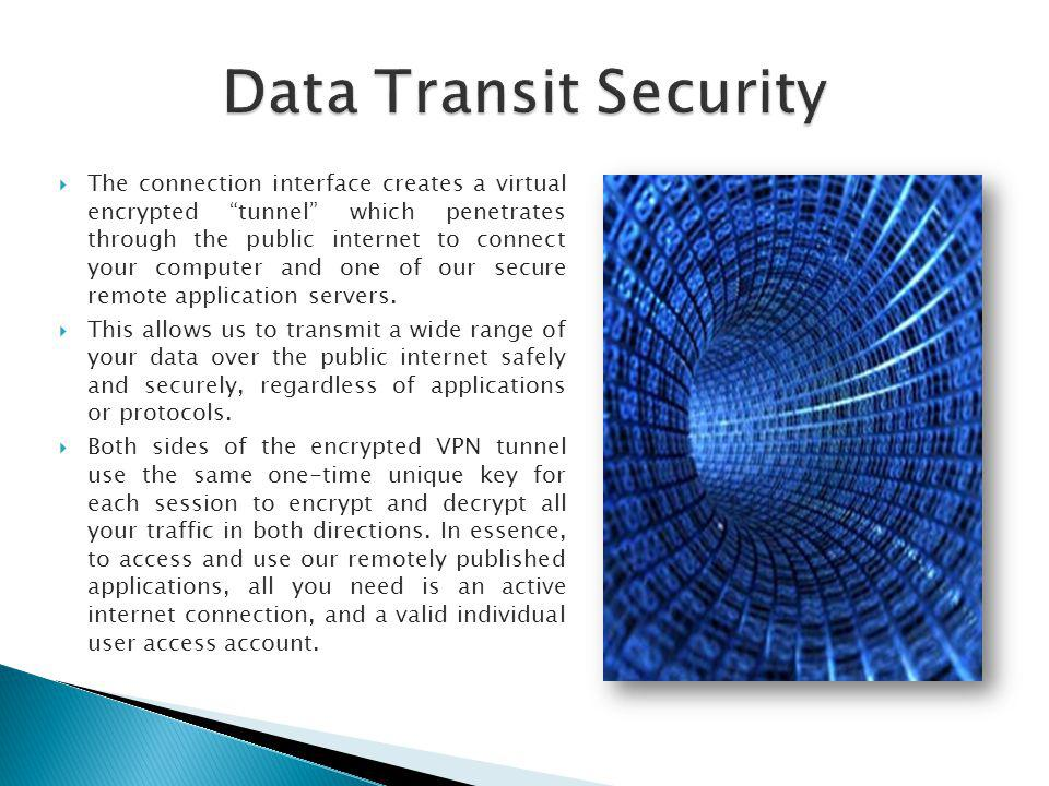Data Transit Security