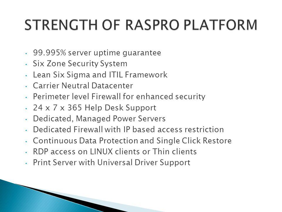 STRENGTH OF RASPRO PLATFORM