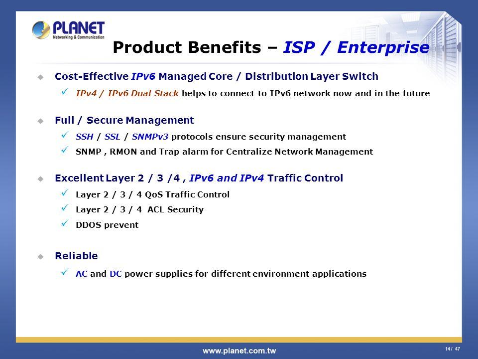 Product Benefits – ISP / Enterprise