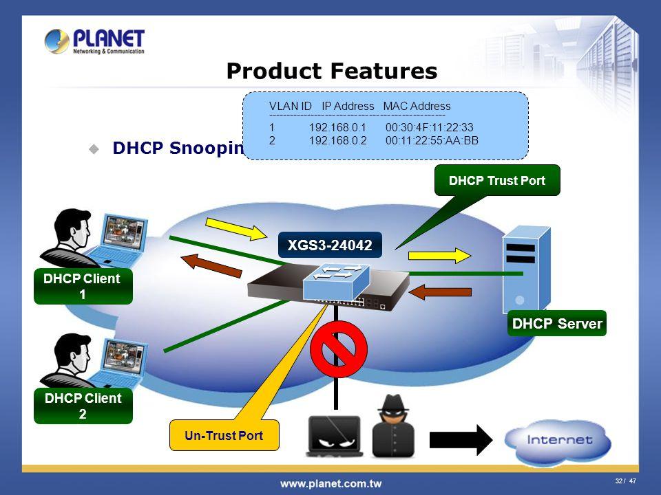 Product Features DHCP Trust Port Un-Trust Port