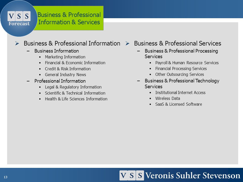 Business & Professional Information & Services