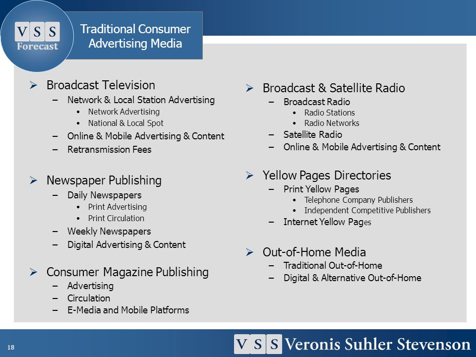 Traditional Consumer Advertising Media