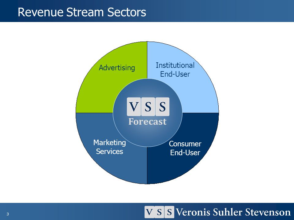 Revenue Stream Sectors