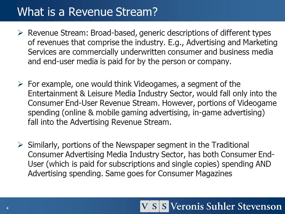 customer segments and revenue streams Powerpoint slide deck this is a blank business form diagram powerpoint slide deck this is nine stage process the stages in this proces are customer relationships, customer segments, product uniqueness, cost structure, key resources, value propositions, revenue streams, channels, key partners.