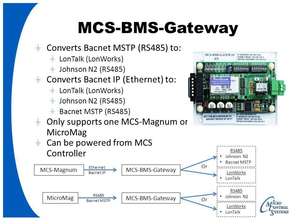 MCS-BMS-Gateway Converts Bacnet MSTP (RS485) to: