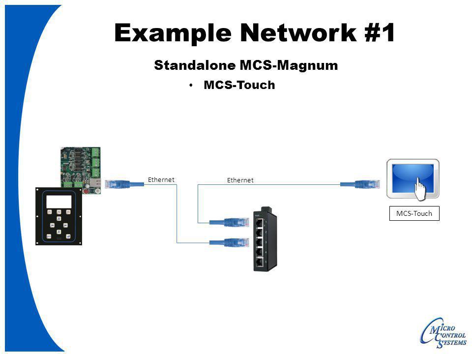 Standalone MCS-Magnum