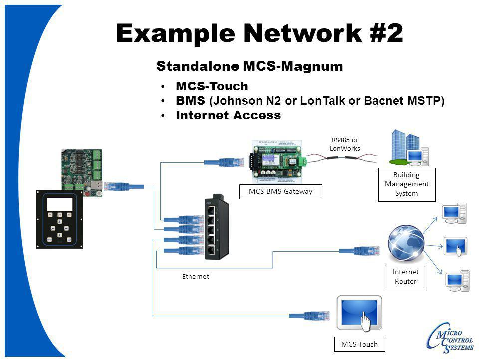 Example Network #2 Standalone MCS-Magnum MCS-Touch