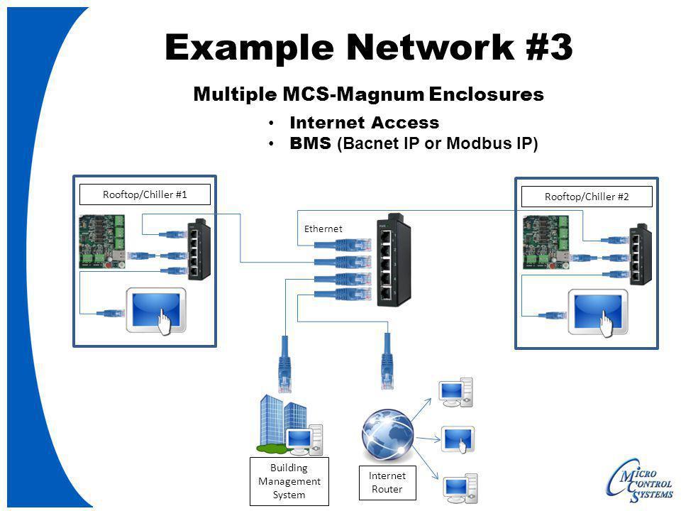 Example Network #3 Multiple MCS-Magnum Enclosures Internet Access
