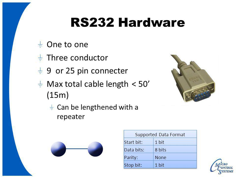 RS232 Hardware One to one Three conductor 9 or 25 pin connecter