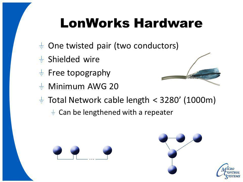 LonWorks Hardware One twisted pair (two conductors) Shielded wire