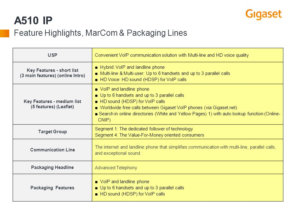 A510 IP Feature Highlights, MarCom & Packaging Lines