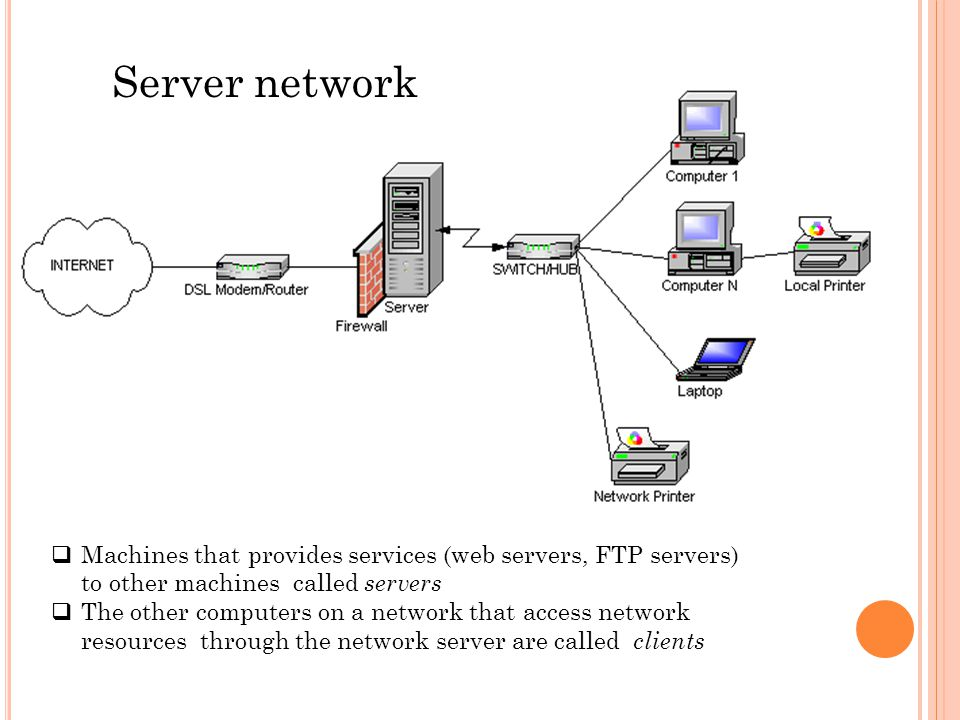 Server network Machines that provides services (web servers, FTP servers) to other machines called servers.