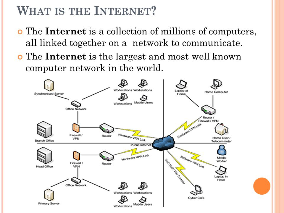 What is the Internet The Internet is a collection of millions of computers, all linked together on a network to communicate.