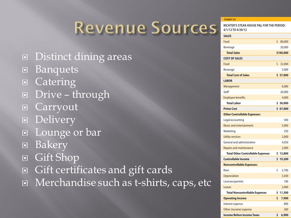 Revenue Sources Distinct dining areas Banquets Catering