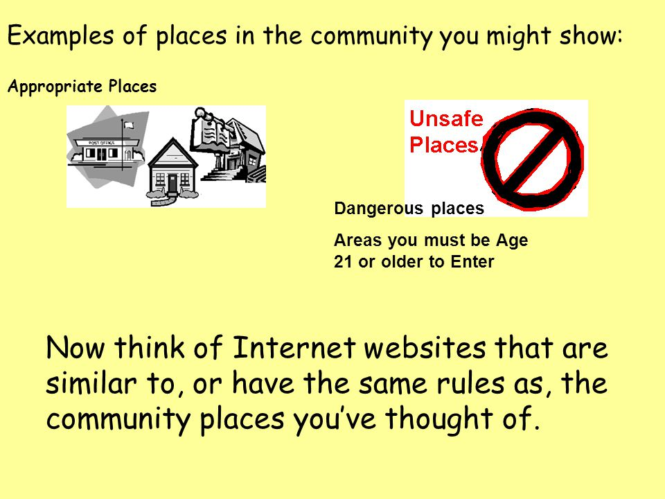 Examples of places in the community you might show: