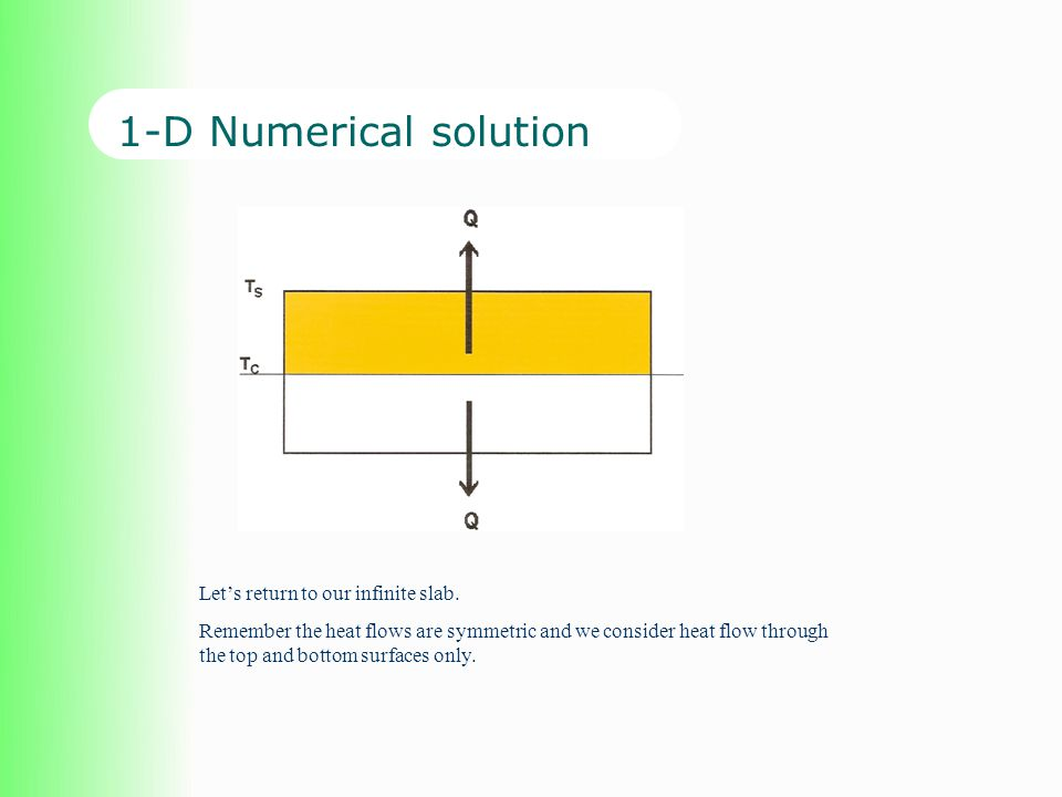 1-D Numerical solution Let's return to our infinite slab.