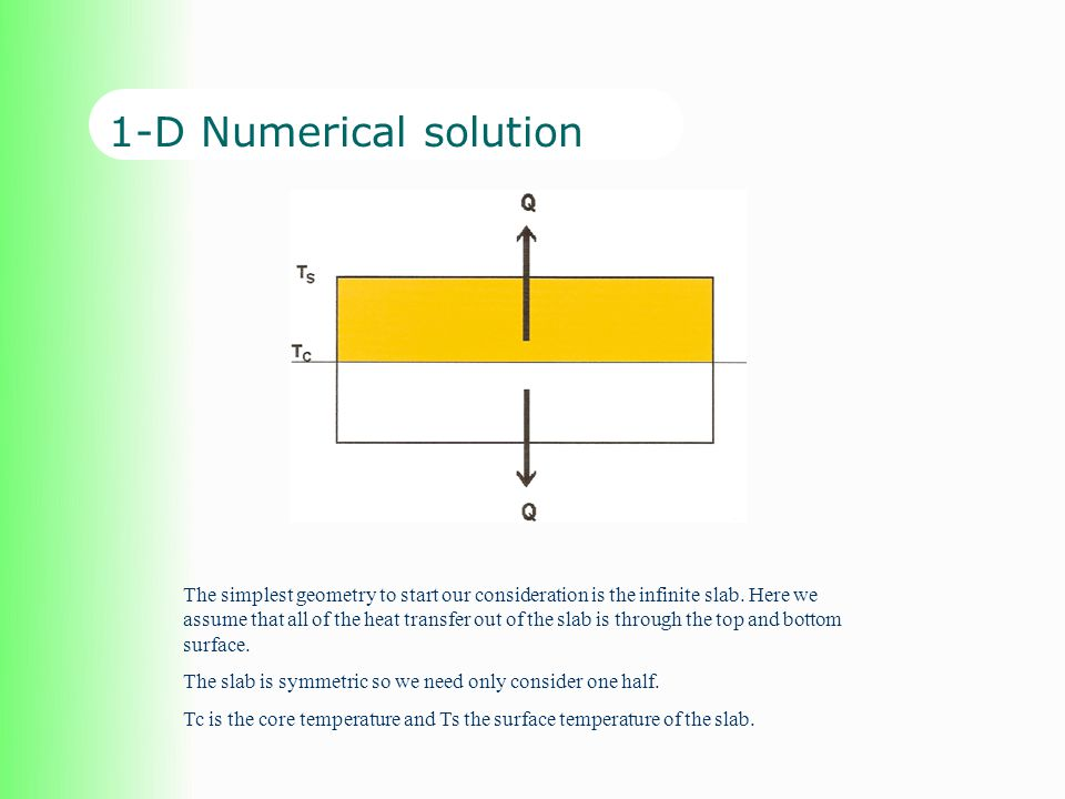 1-D Numerical solution