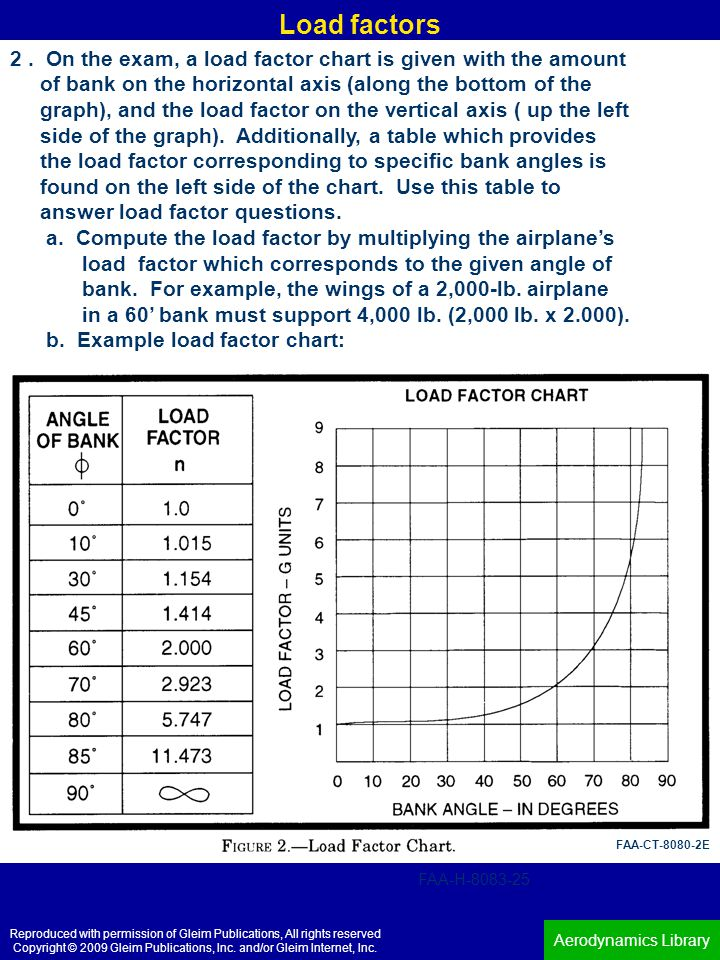 Load factors 2 . On the exam, a load factor chart is given with the amount. of bank on the horizontal axis (along the bottom of the.