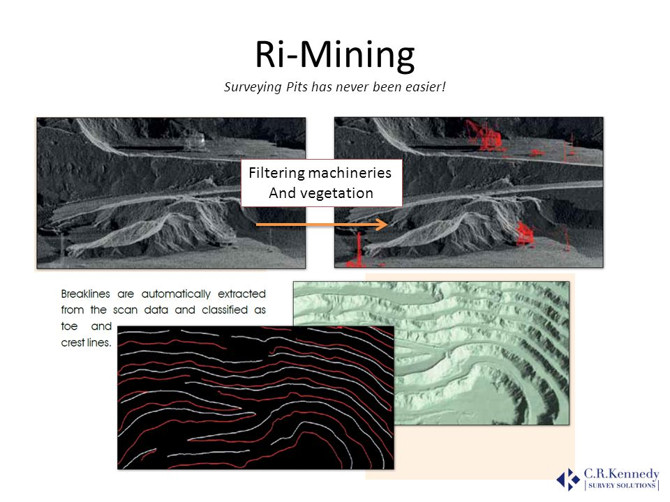 Ri-Mining Surveying Pits has never been easier!