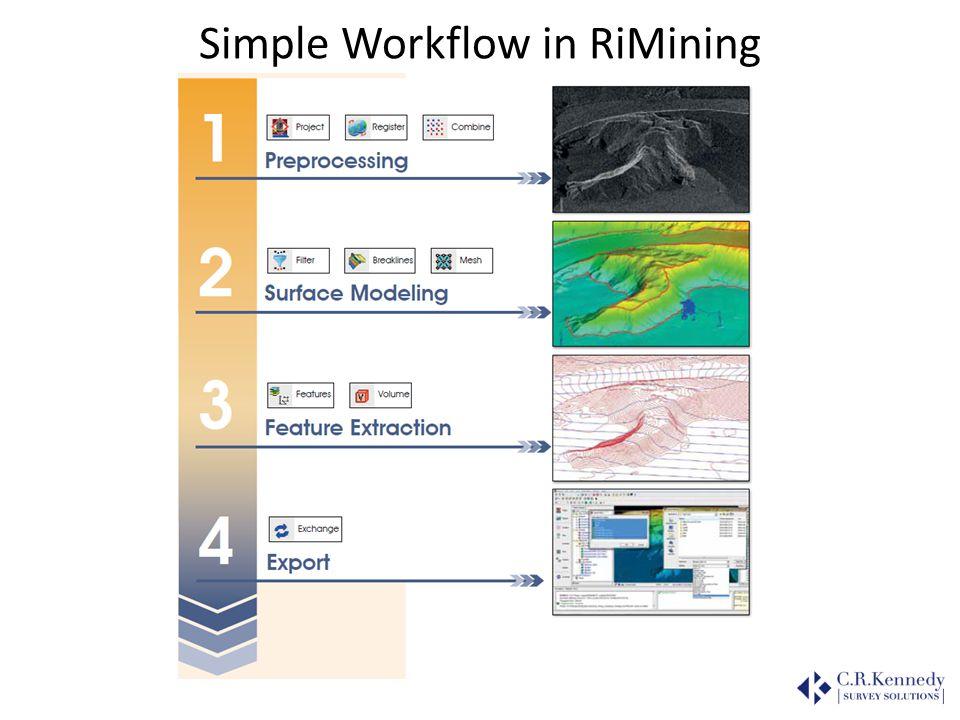 Simple Workflow in RiMining