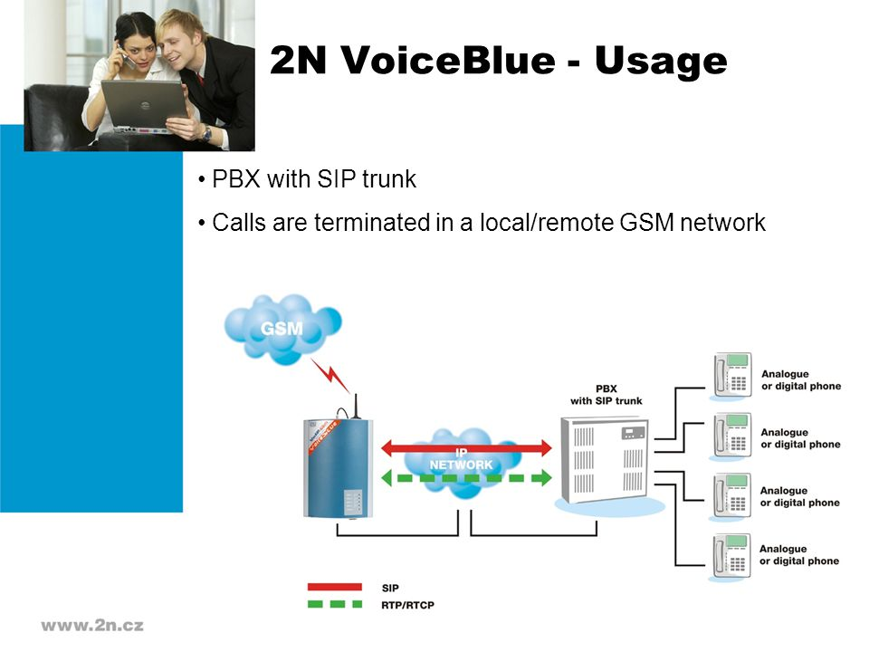 2N VoiceBlue - Usage PBX with SIP trunk