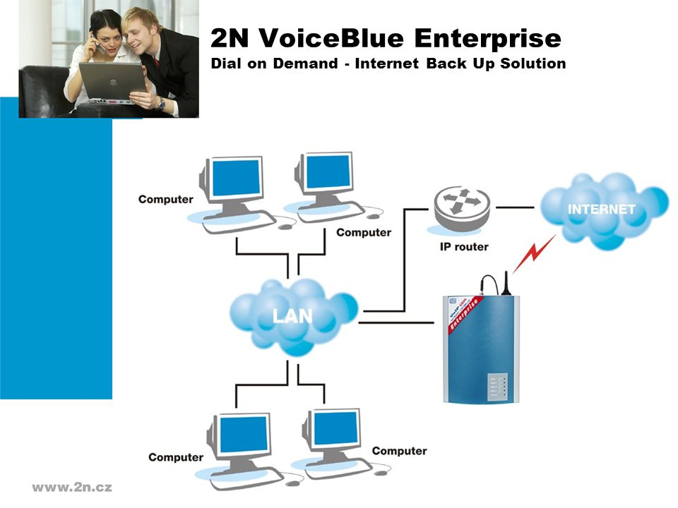 2N VoiceBlue Enterprise Dial on Demand - Internet Back Up Solution