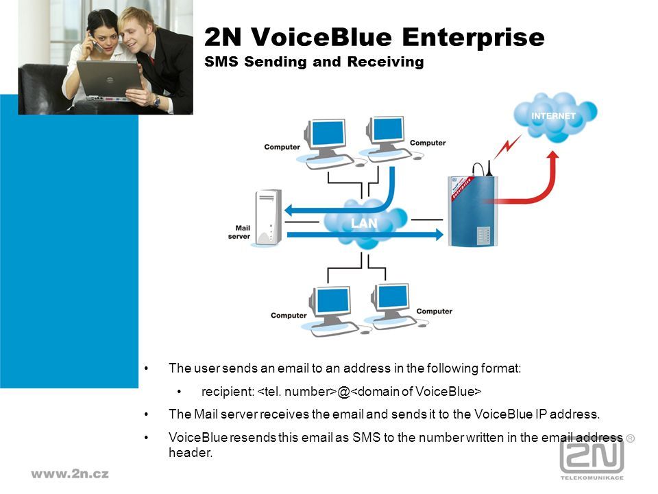 2N VoiceBlue Enterprise SMS Sending and Receiving