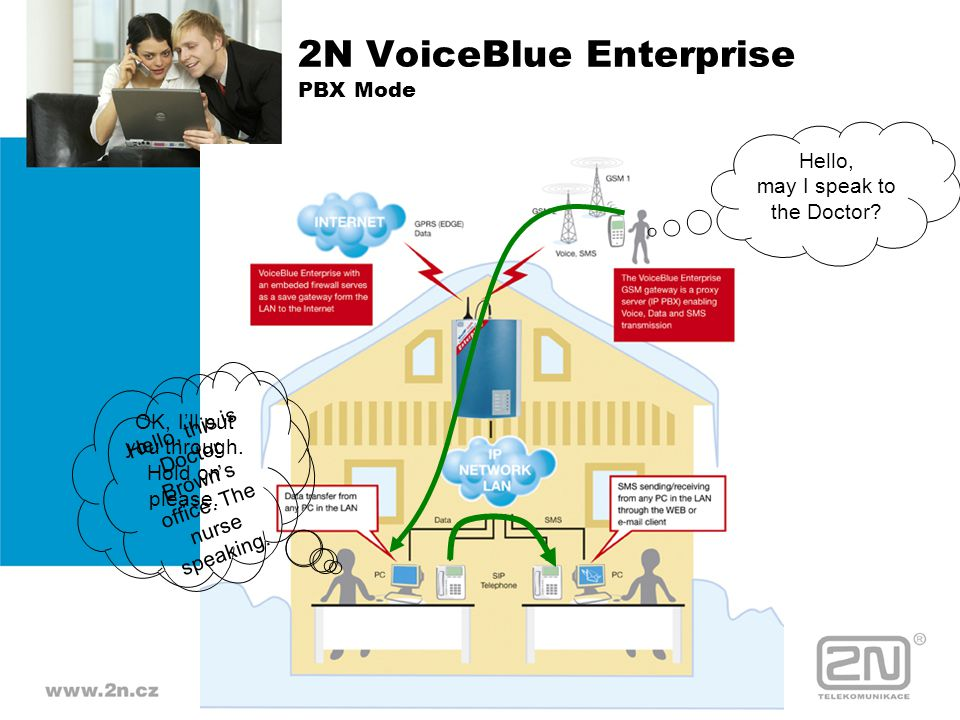 2N VoiceBlue Enterprise PBX Mode