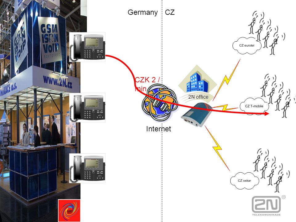 Germany CZ CZK 2 / min 2N office Internet
