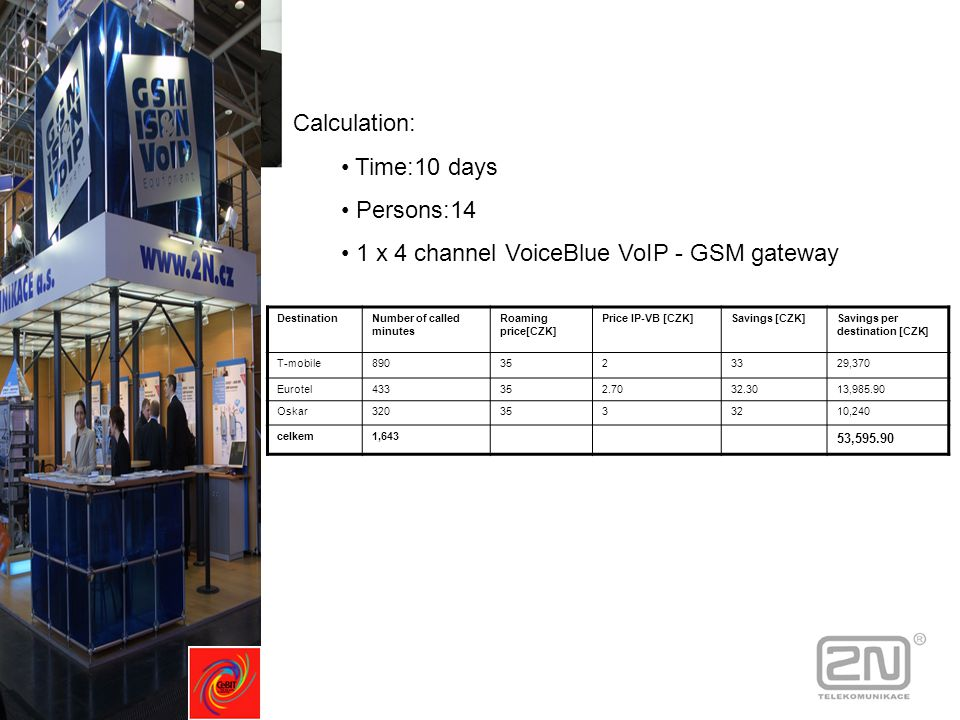 1 x 4 channel VoiceBlue VoIP - GSM gateway