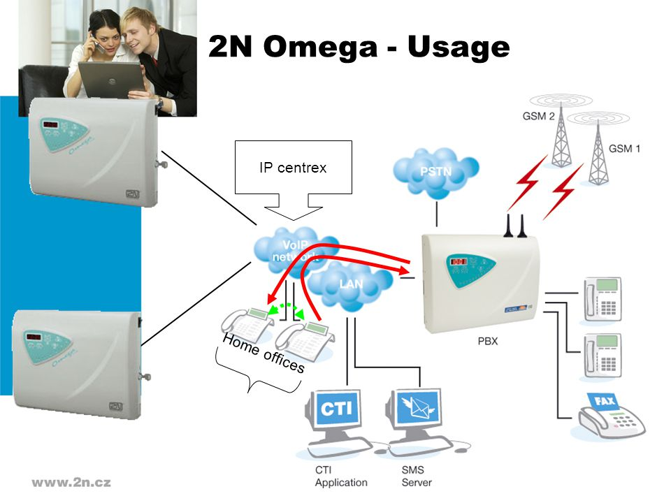 2N Omega - Usage IP centrex Home offices