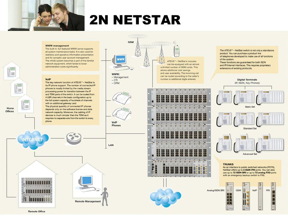 2N NETSTAR