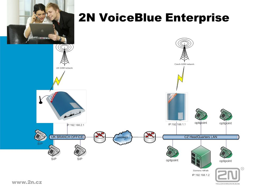 2N VoiceBlue Enterprise