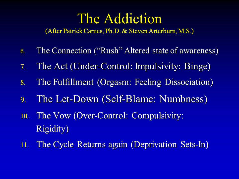 The Addiction (After Patrick Carnes, Ph.D. & Steven Arterburn, M.S.)