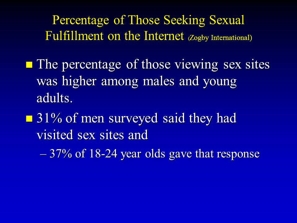 31% of men surveyed said they had visited sex sites and