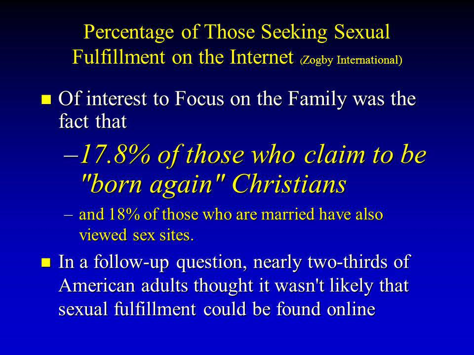 17.8% of those who claim to be born again Christians