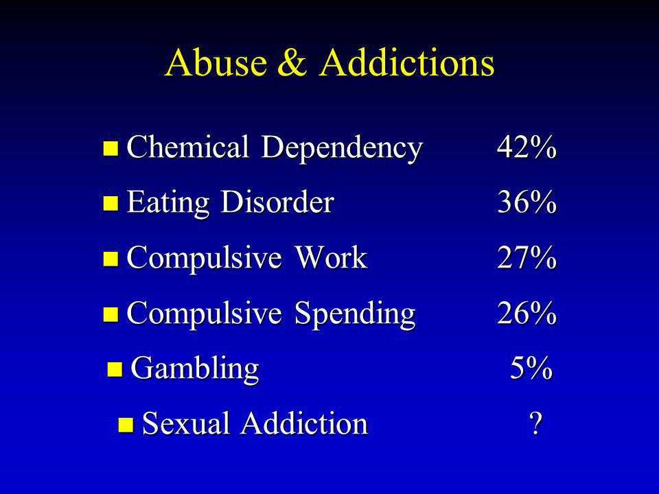 Abuse & Addictions Chemical Dependency 42% Eating Disorder 36%