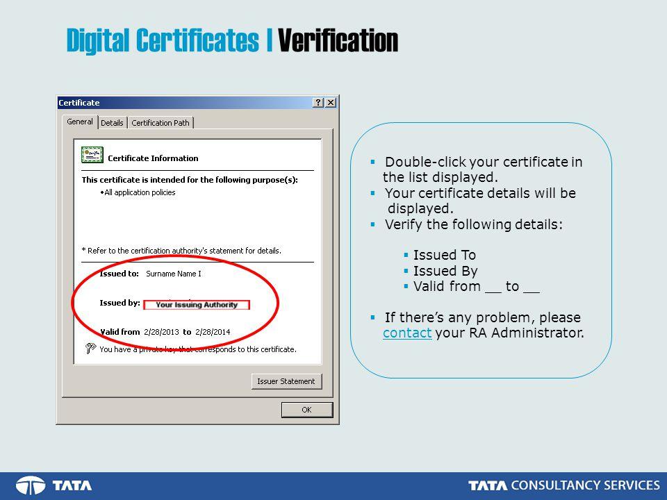 Digital Certificates | Verification